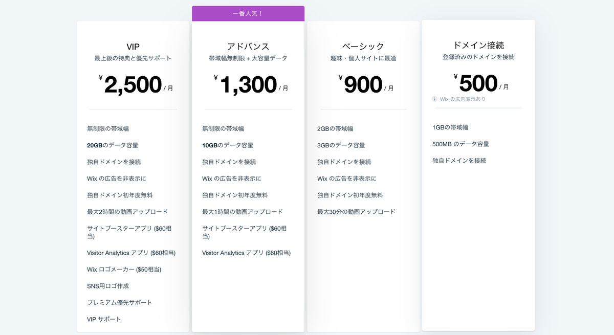 Wixの料金プラン